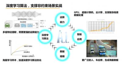 从IHS《视频监控:技术和云正在改变传统市场》看华为视频云