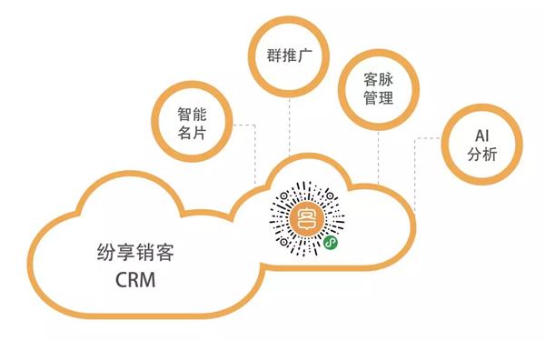 从销售管理到赋能,纷享销客CRM推出客脉小程序