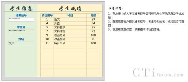 中移在线广东分公司广州中心启动高考查分,12580来帮您