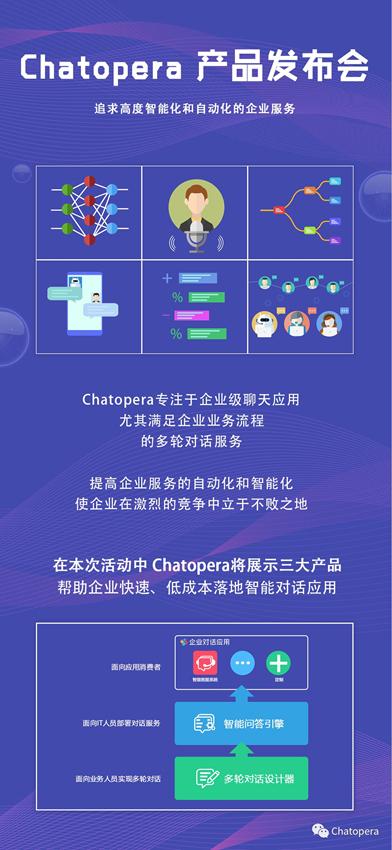 Chatopera产品发布会:迎接企业对话应用时代