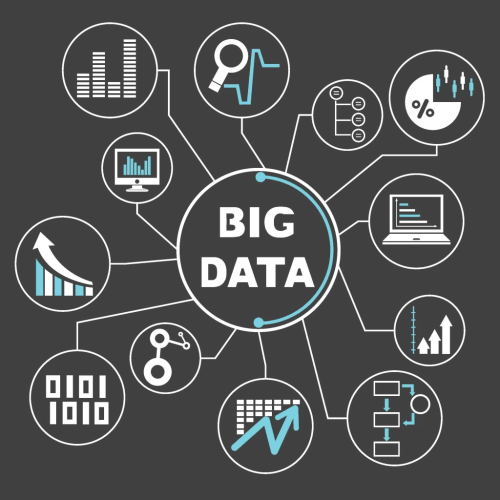 大数据与数据科学的趋势预测(2018-2019)