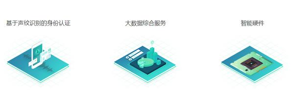 快商通完成近亿元融资 美图董事长蔡文胜旗下隆领投资领投