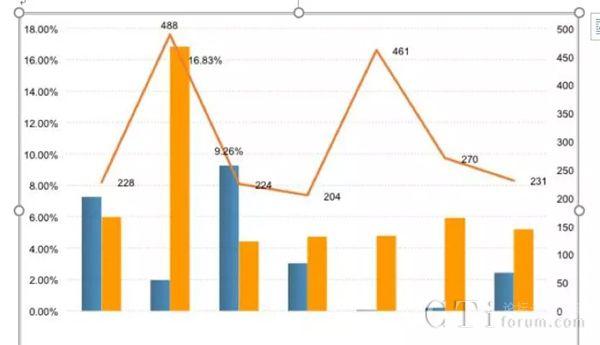 语音分析助力企业成功
