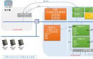 强讯科技:一嗨租车呼叫中心项目介绍