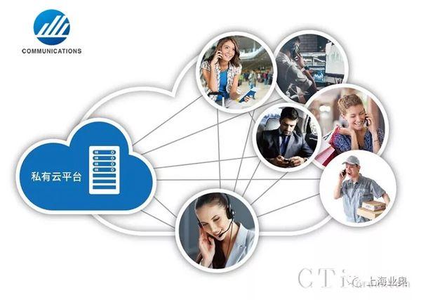 上海业奥为商业银行呼叫中心提供可持续的技术与服务保障