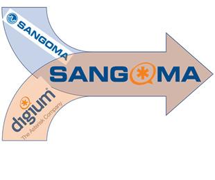 Sangoma Digium交易背后的故事是什么?