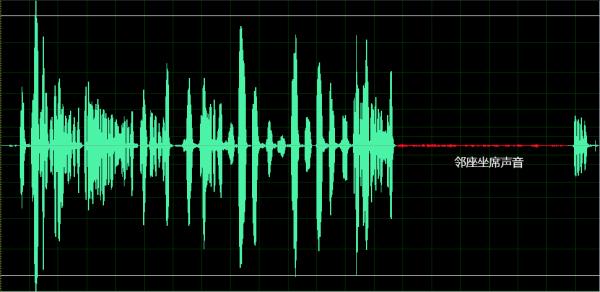 宇高通讯人工智能专用降噪解决方案