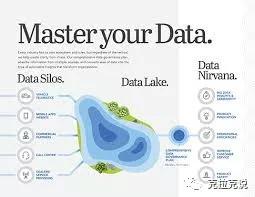 随便聊聊之联络中心中的数据治理