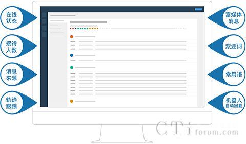 环信客户互动云产品介绍