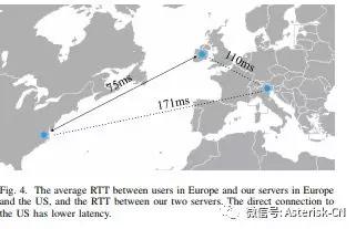 使用串联SFUs方式提高WebRTC媒体服务器处理性能