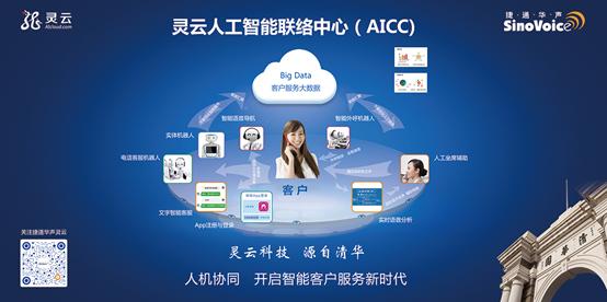 捷通华声灵云全智能联络中心(AICC)解决方案