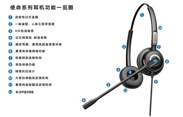 百纳泰科Benertech使命系列多彩耳机