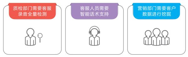 讯众通信智能服务体系解决方案应用场景