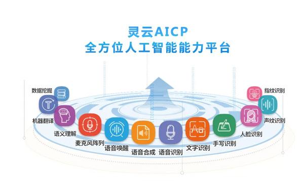 捷通华声灵云AICP,让企业快速接入AI能力