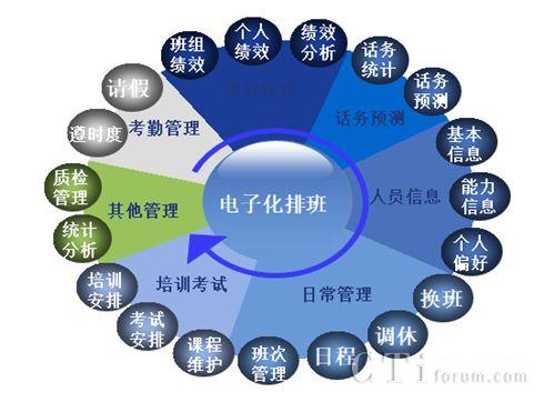 七星蓝图将参展2019中国呼叫中心及企业通信大会