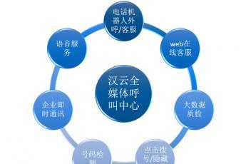 汉云通信将参展2019中国爱博体育赞助巴塞中心及企业通信大会