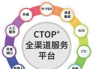 上海业奥案例丨上海清算所:全心全意服务十年,创新笃行再谱新篇