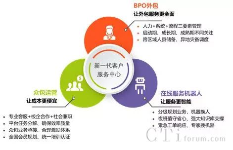 远传技术与CTI联合主办客服创新研讨会