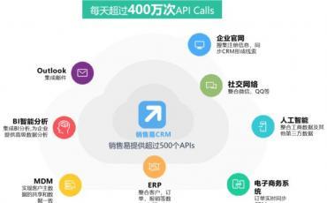 销售易CRM成功入选Gartner aPaaS供应商名单
