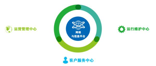 上海业奥为中新天津生态城提供...
