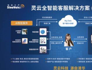 专访捷通华声:灵云AICC―助力呼叫中心实现全链路智能化升级