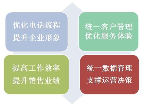 标准版爱博体育赞助巴塞中心系统作用