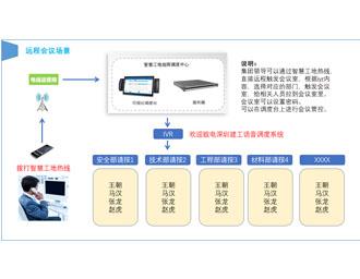 深圳建工集团选择云翌IP指挥调度系统,打造智慧工地,保障工程安全