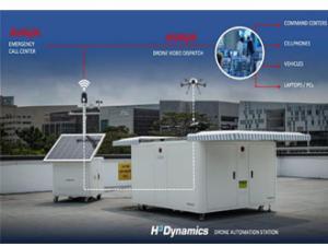 最炫无人机紧急响应方案,H3 Dynamics与Avaya联合呈现