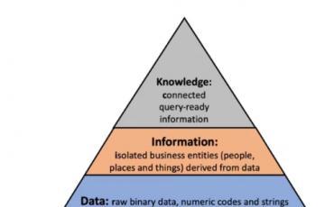 GoSIP融合通信集成IOT方案赋能企业协同