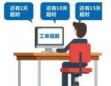 政企部门智能电话举报自动受理系统功能