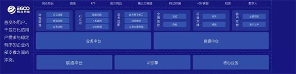 易谷网络岳欣:智能服务与营销中台及智能外呼解决方案
