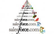盘点Salesforce发展史:一个SaaS巨头的崛起