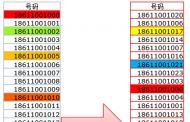 预测外呼18大误解之十八:接通率及座席数量波动的影响依然很大