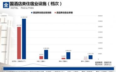 上海迅时中小型酒店语音系统解决方案