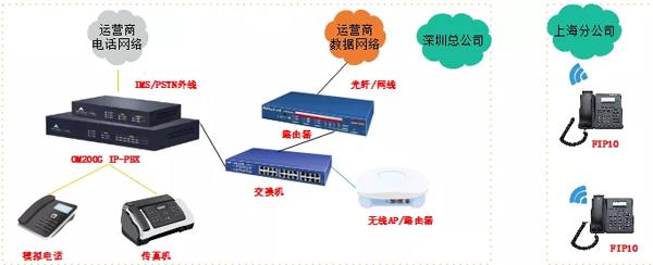http://www.reviewcode.cn/chanpinsheji/152661.html