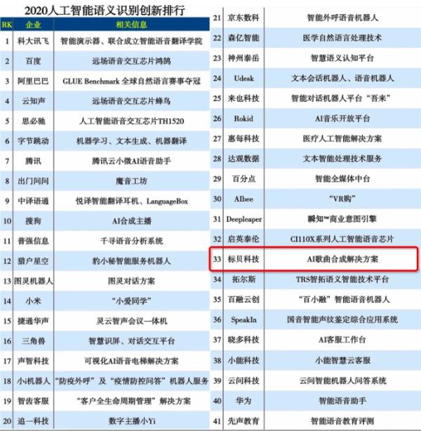 http://www.reviewcode.cn/rengongzhinen/162985.html