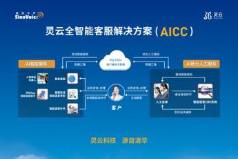 捷通华声将参展2020中国呼叫中心及企业通信大会