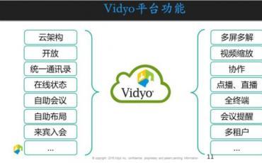 Vidyo的解决方案到底是什么?有哪些特点?