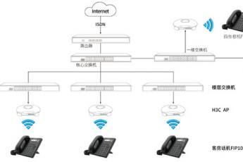 案例|飞音时代语音通讯在大型连锁酒店的应用