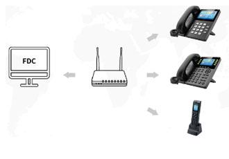 本地话机管理利器――FDC管理软件