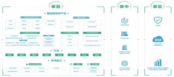 http://www.reviewcode.cn/chanpinsheji/186537.html