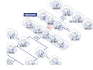 摆脱潜在安全威胁,华为云威胁检测服务MTD公测上线!