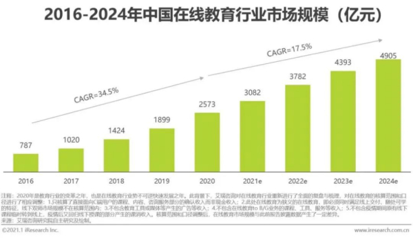 http://www.reviewcode.cn/rengongzhinen/202660.html
