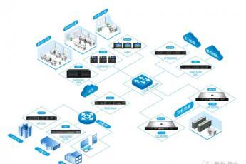 鼎信通达企业集团办公-UC融合通信一站式解决方案