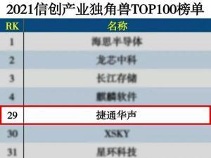 捷通华声入选2021中国信创产业独角兽100强